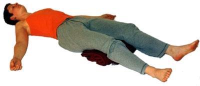 Autogenes Training - (Angst, entspannung, Autogenes Training)