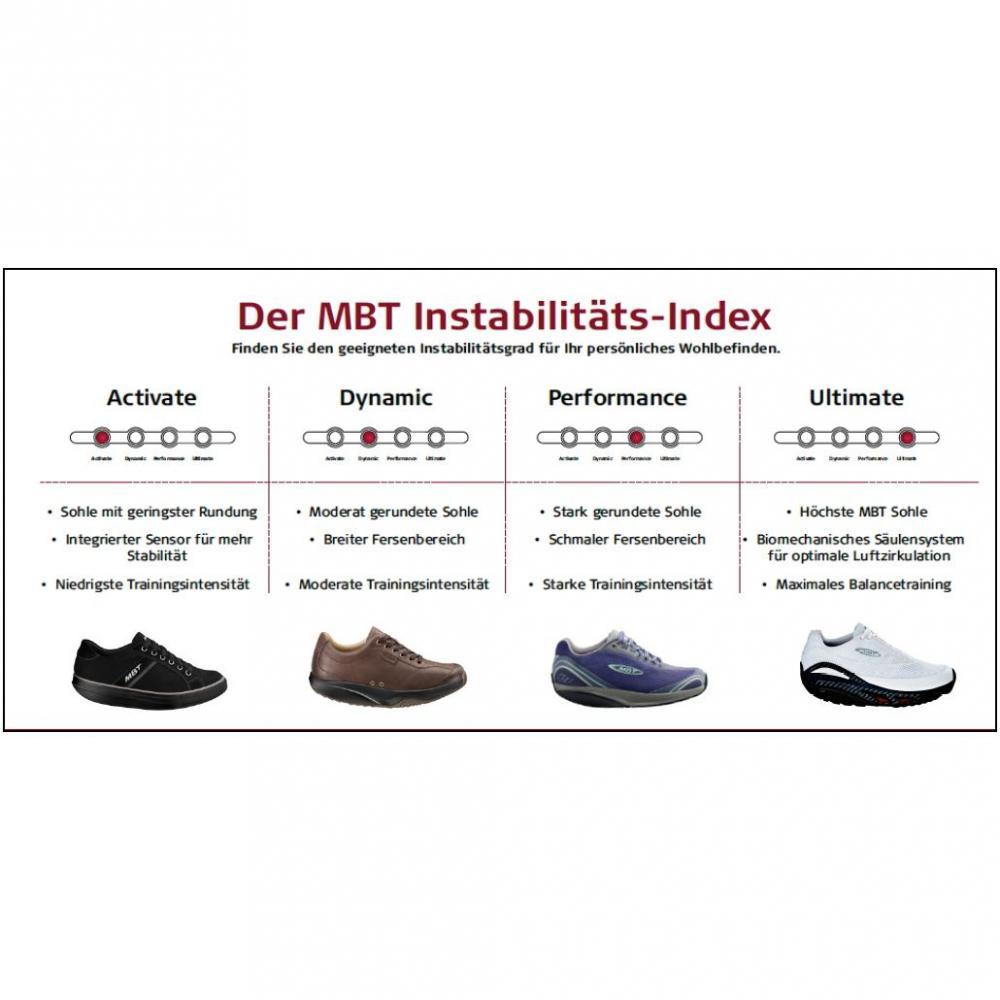 Mbt Schuhe Original