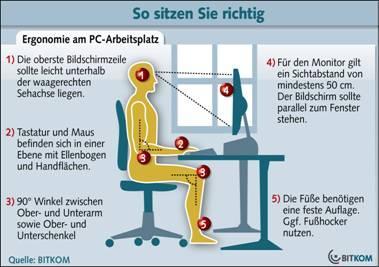 Ergonomie Bürostuhl - (Sitzen, Bürostuhl)