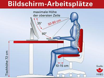 Bildschirmarbeitsplatz - (Orthopäde, Sportverletzung, Sprunggelenk)