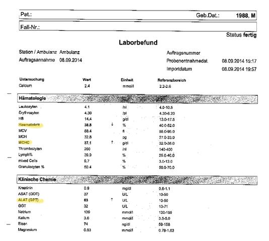 Blutbild Auswertung // 5 Jahre regelmäßige Einnahme von Medis